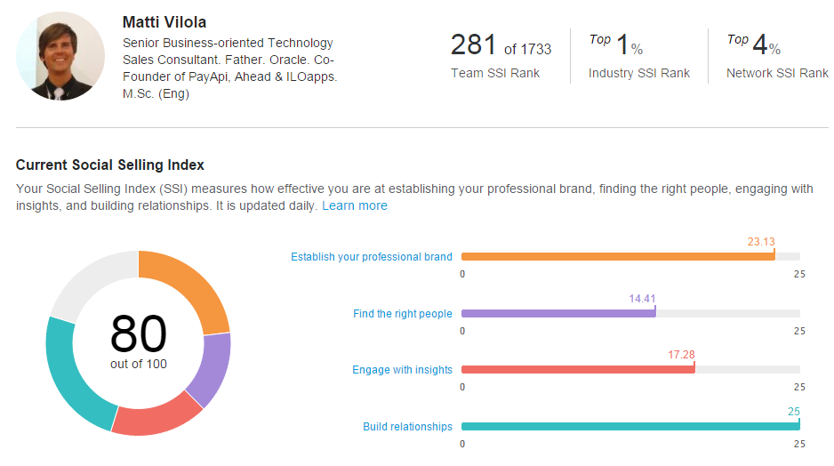 Social Selling Index MattiVilola_20151106_overview